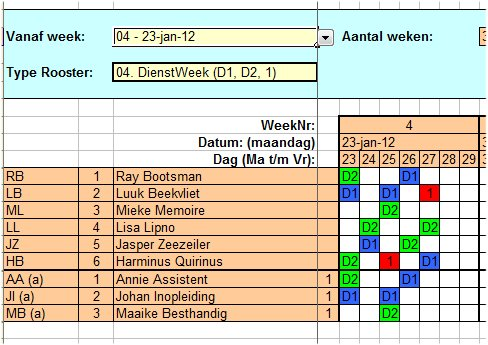 rst weekrooster ass